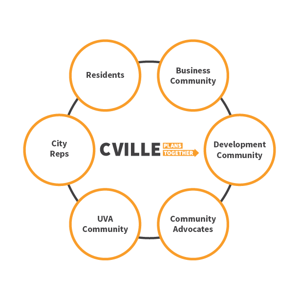Cville Plans Together_Outreach